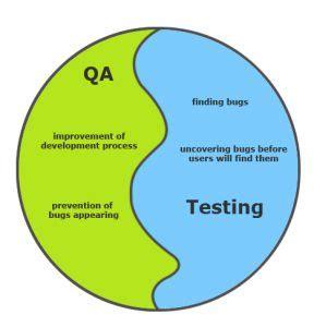 Compare Online Versions of QuickBooks - Intuit